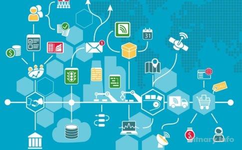New Digital Transformation Ecosystem