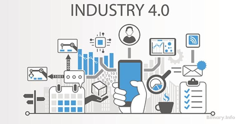 The Fourth Industrial Revolution emerging Technologies