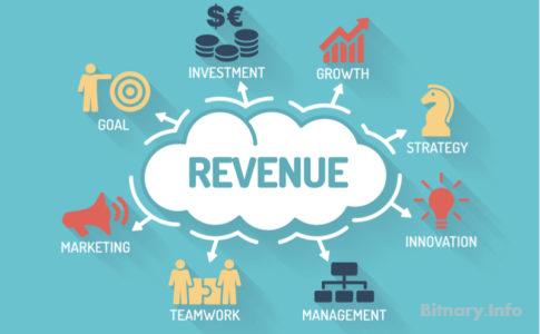 Unlock Digital Business Revenue